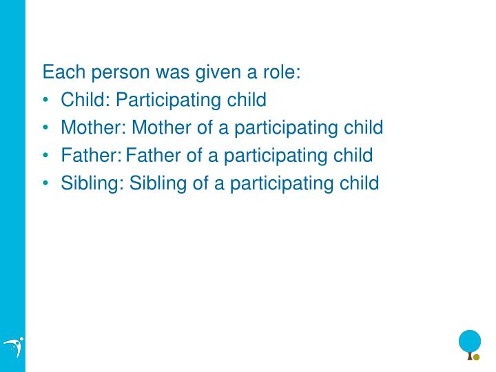 Each person was given a role: