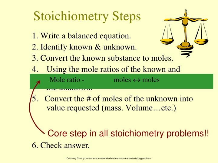 Stoichiometry Steps