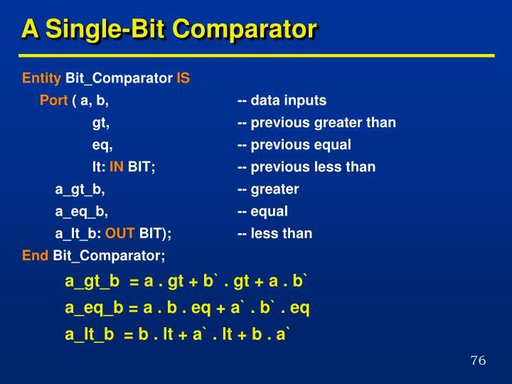 A Single-Bit Comparator