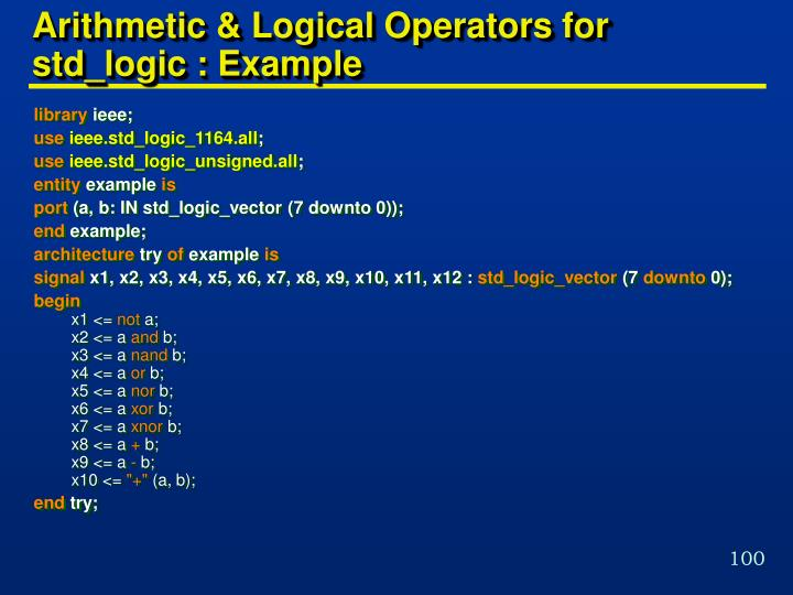 Arithmetic & Logical Operators for std_logic : Example
