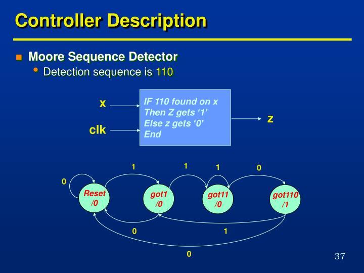 Controller Description