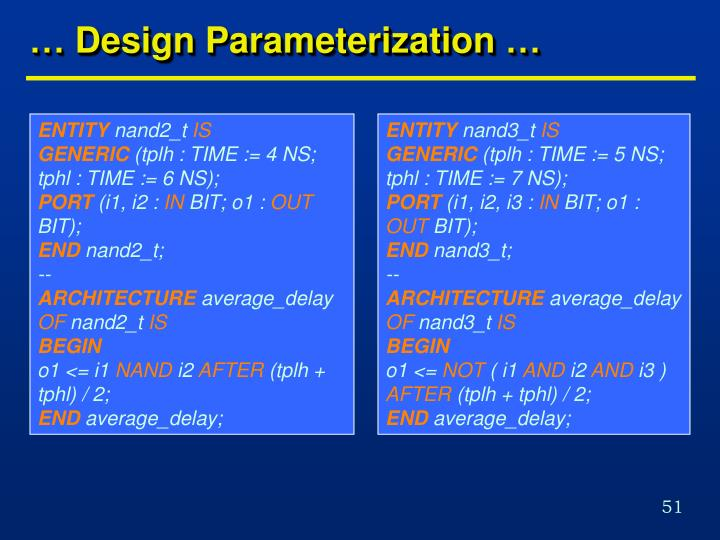 … Design Parameterization …
