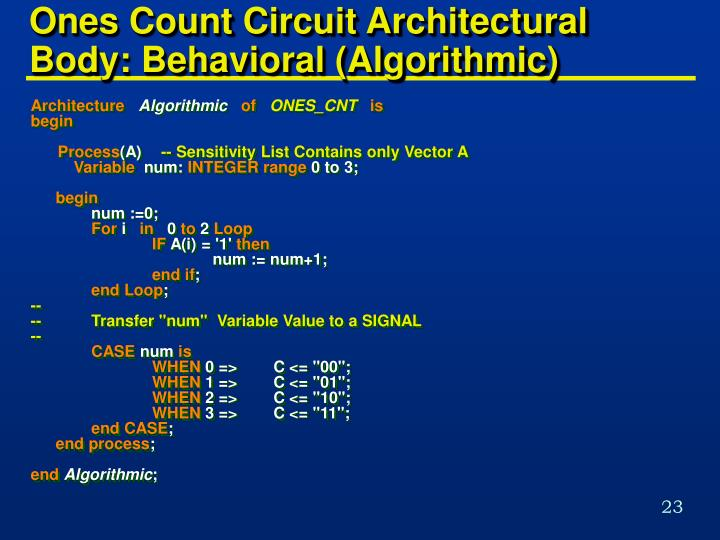 Ones Count Circuit Architectural   Body: Behavioral (Algorithmic)