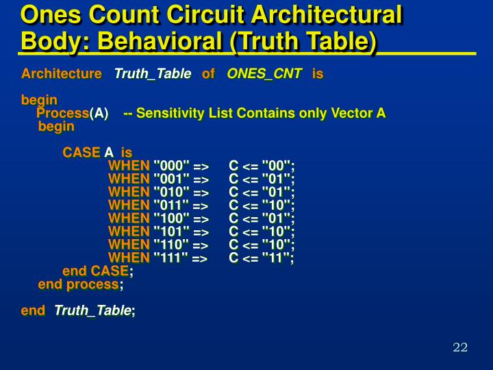 Ones Count Circuit Architectural   Body: Behavioral (Truth Table)