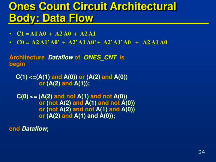 Ones Count Circuit Architectural   Body: Data Flow