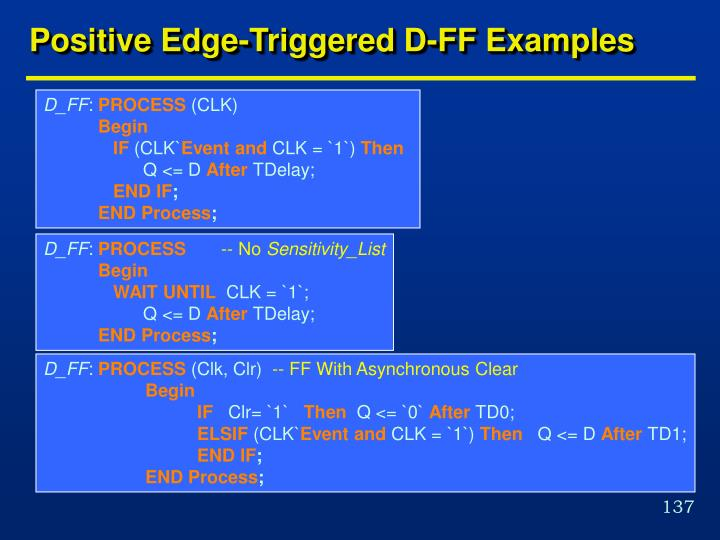 Positive Edge-Triggered D-FF Examples