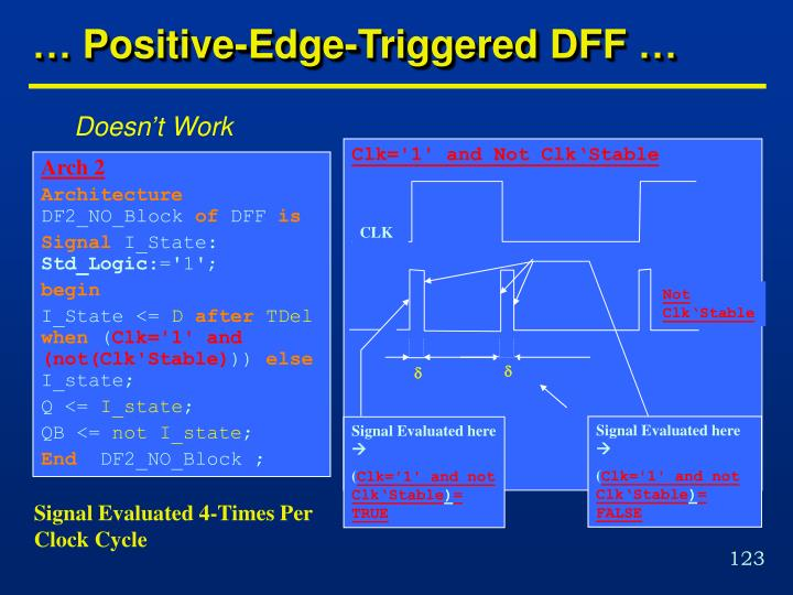 … Positive-Edge-Triggered DFF …