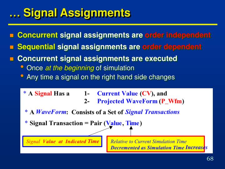 … Signal Assignments