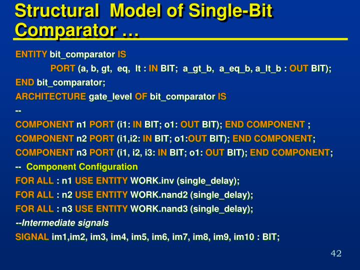 Structural  Model of Single-Bit Comparator