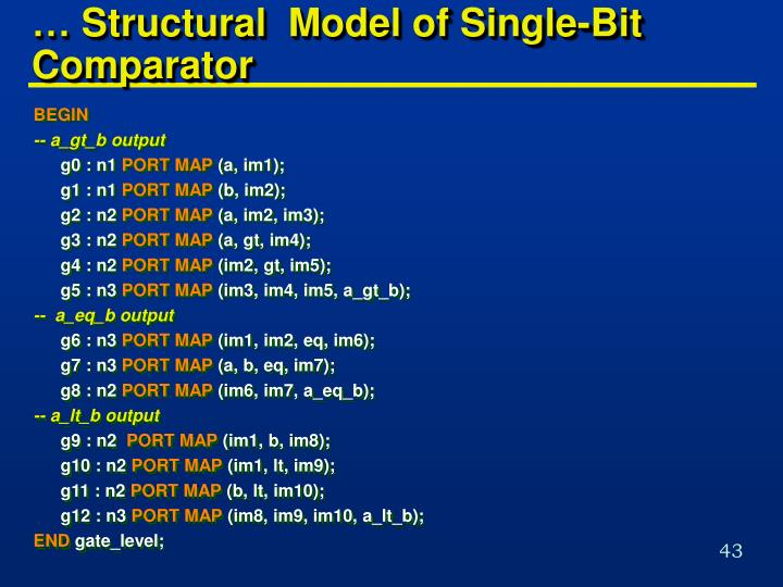 … Structural  Model of Single-Bit Comparator