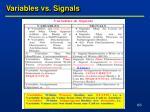 variables vs signals