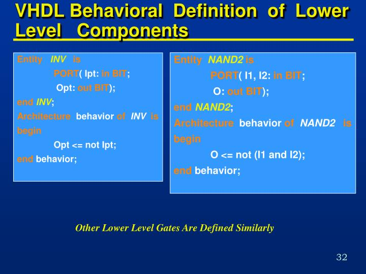 VHDL Behavioral  Definition  of  Lower  Level   Components