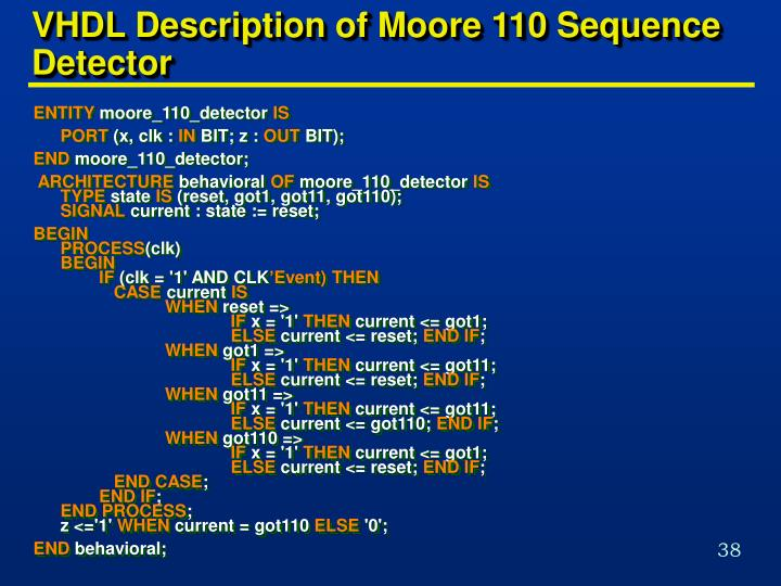 VHDL Description of Moore 110 Sequence Detector
