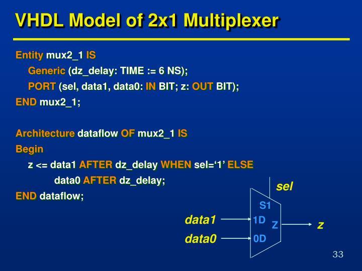 VHDL Model of 2x1 Multiplexer