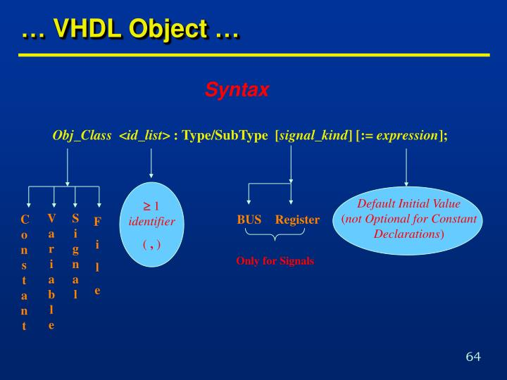 … VHDL Object …
