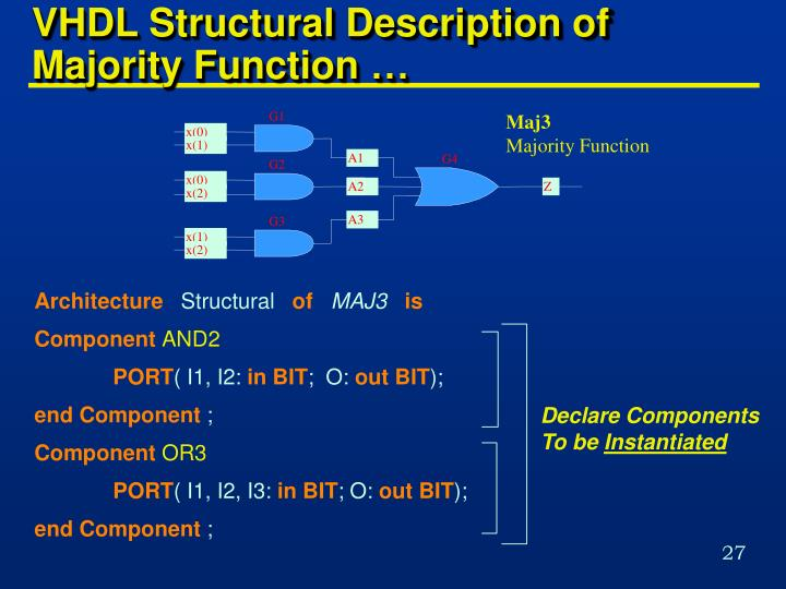 VHDL Structural Description of Majority Function …