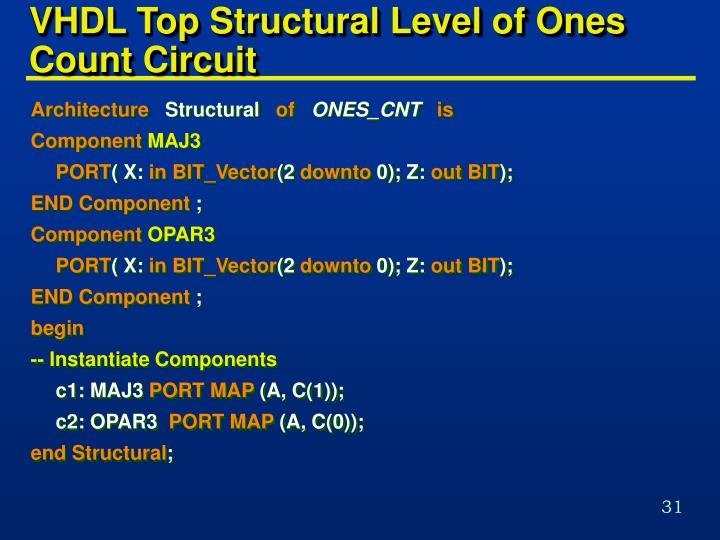 VHDL Top Structural Level of Ones Count Circuit