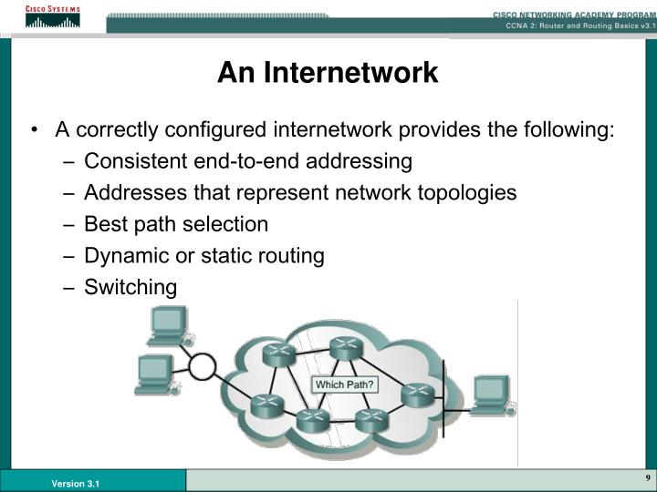 An Internetwork