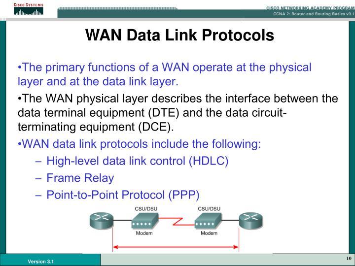 WAN Data Link Protocols