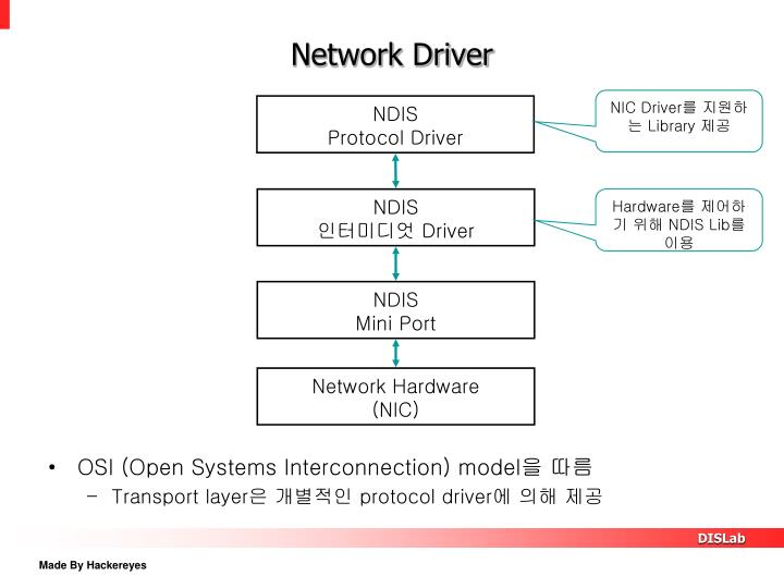 Network Driver