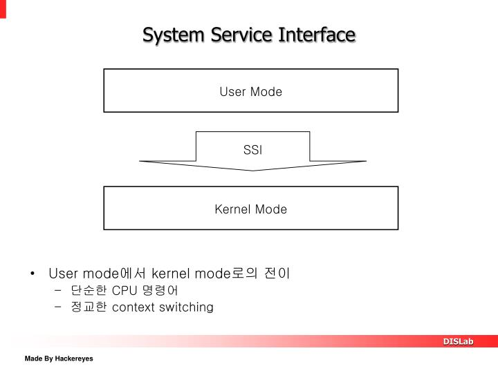 System Service Interface