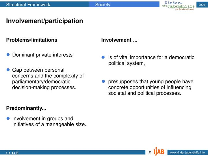 Involvement/participation