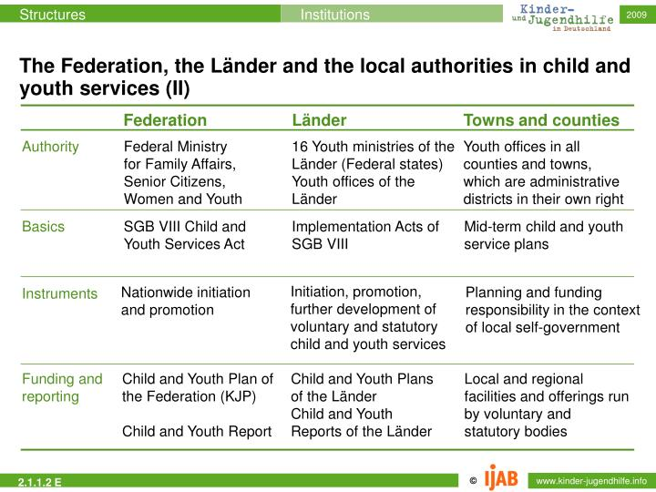 The Federation, the Länder and the local authorities in child and
