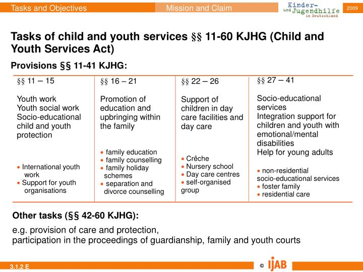 Tasks of child and youth services §§ 11-60 KJHG (Child and Youth Services Act)