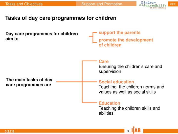 Tasks of day care programmes for children