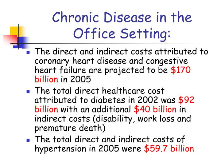 Chronic Disease in the Office Setting: