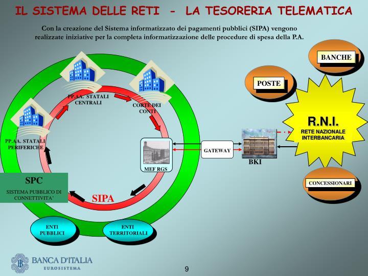 Con la creazione del Sistema informatizzato dei pagamenti pubblici (SIPA) vengono realizzate iniziative per la completa informatizzazione delle procedure di spesa della P.A.