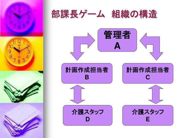 部課長ゲーム 組織の構造