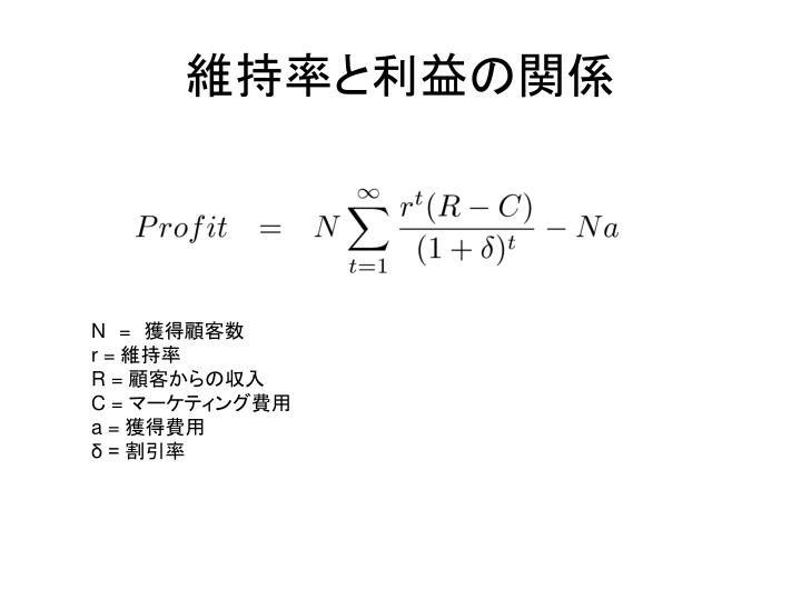 維持率と利益の関係