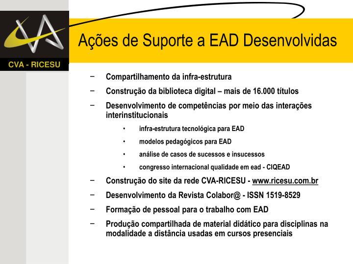 Ações de Suporte a EAD Desenvolvidas