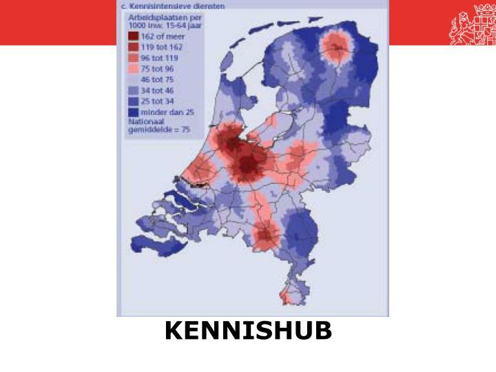 KENNISHUB