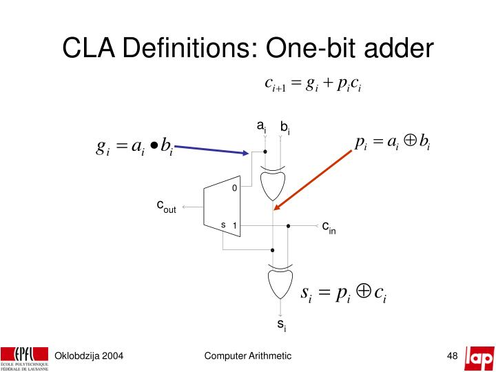 CLA Definitions: