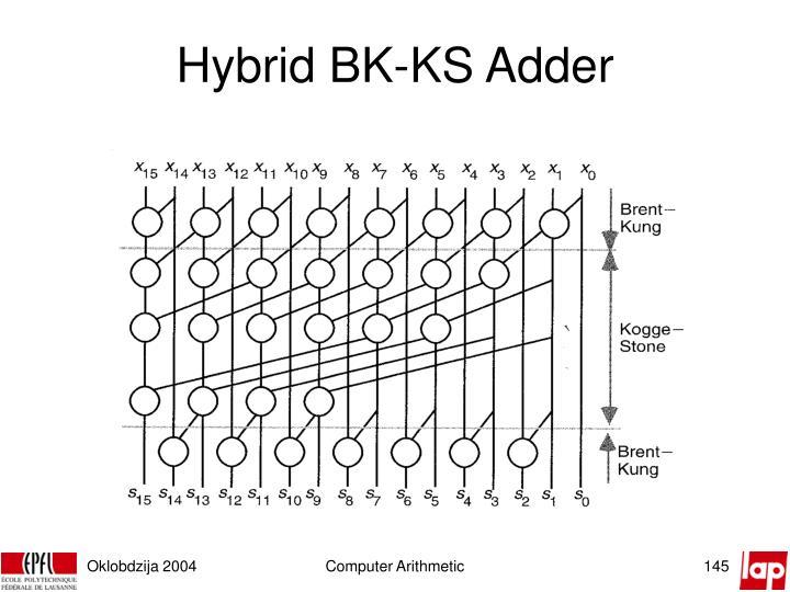 Hybrid BK-KS Adder