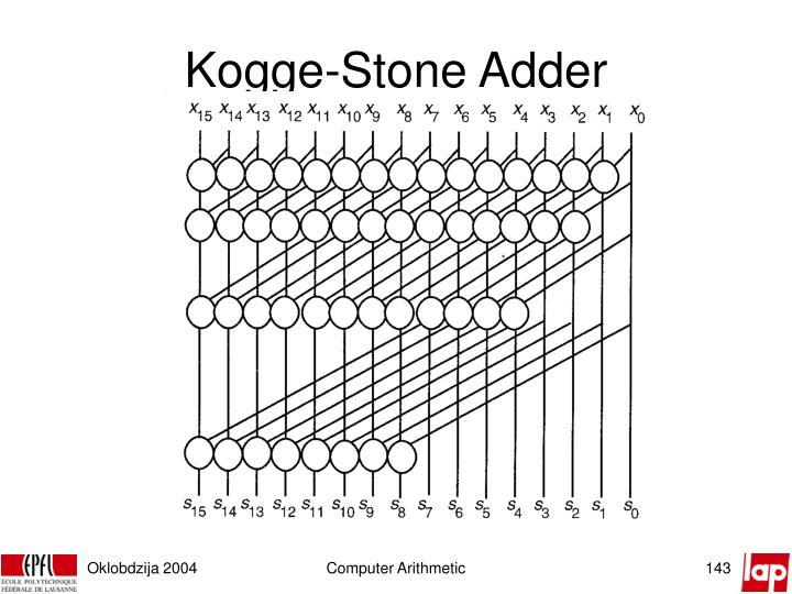 Kogge-Stone Adder