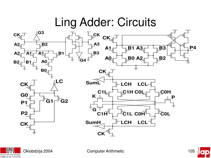 Ling Adder: Circuits