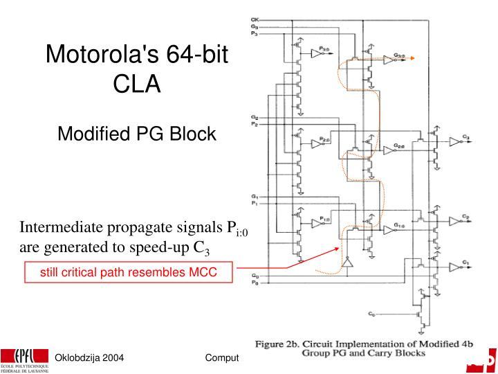 Motorola's 64-bit CLA