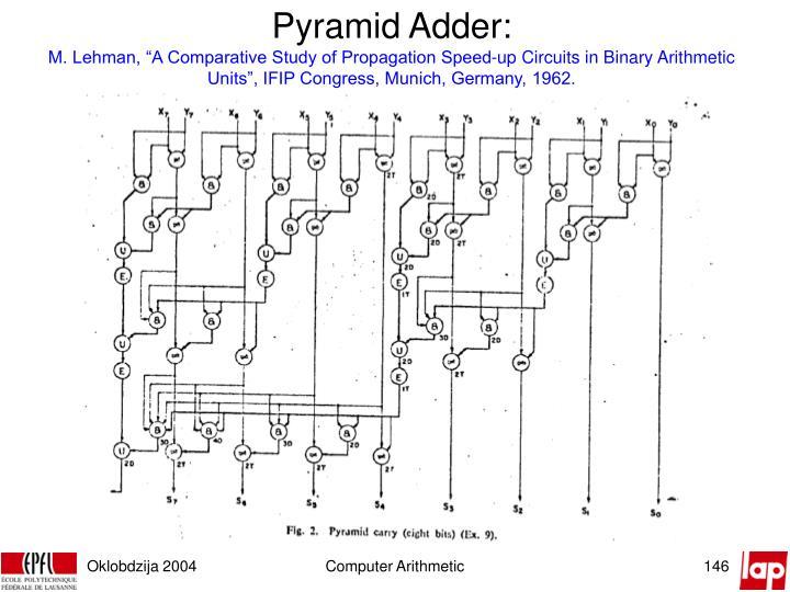 Pyramid Adder: