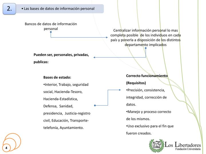 Bancos de datos de información personal