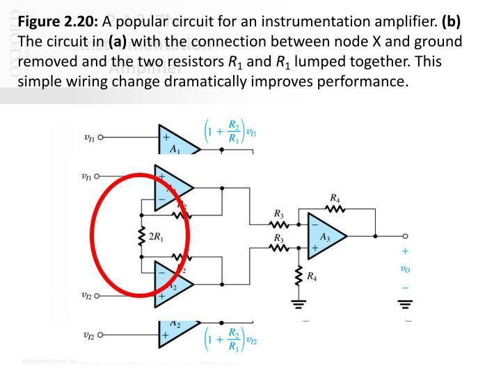 Figure 2.20: