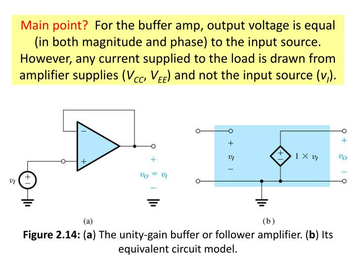 Configuration and Characteristics of Buffer / Voltage-Follower Op-Amp Configuration