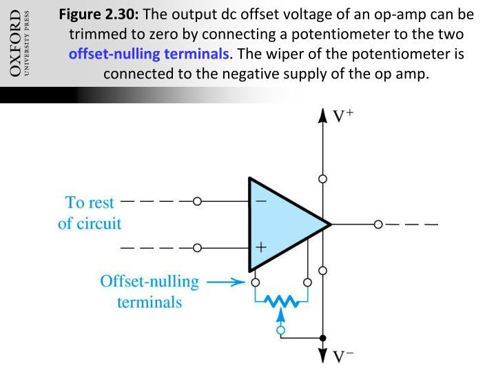 Figure 2.30:
