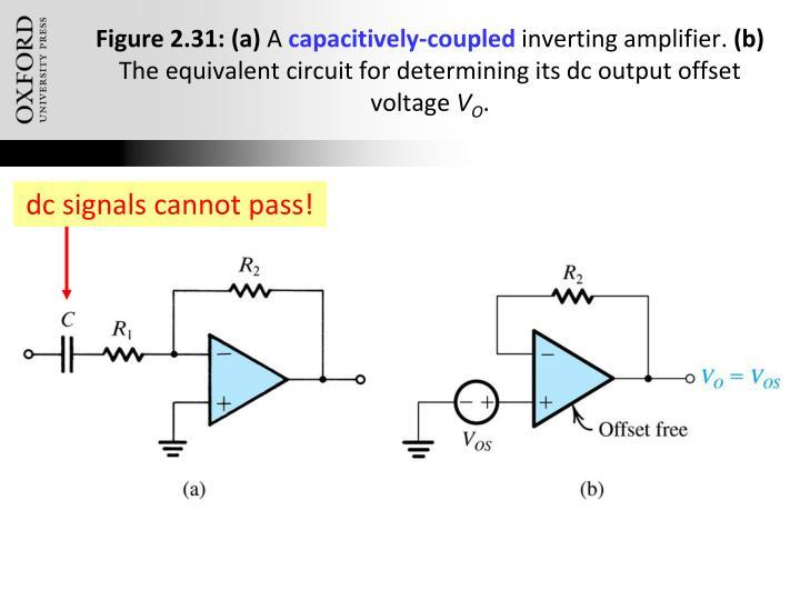 Figure 2.31: