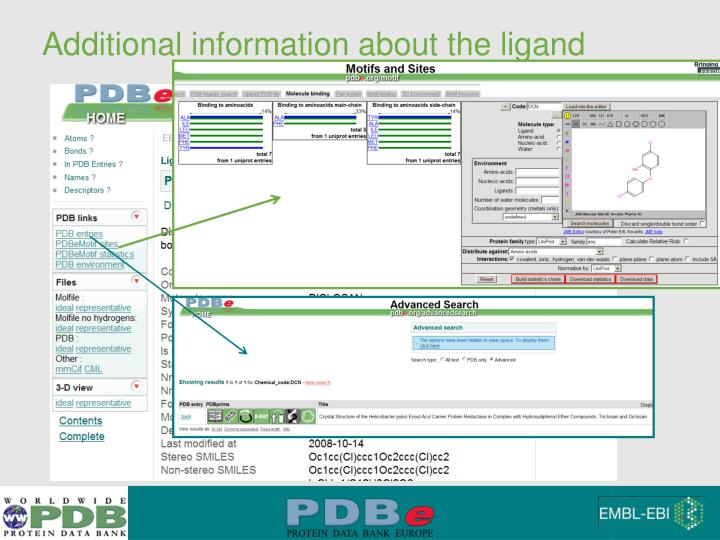 Additional information about the ligand