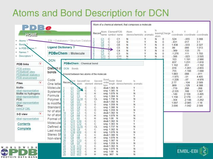 Atoms and Bond Description for DCN