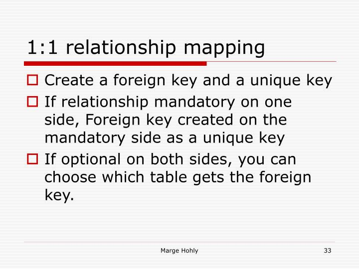 1:1 relationship mapping