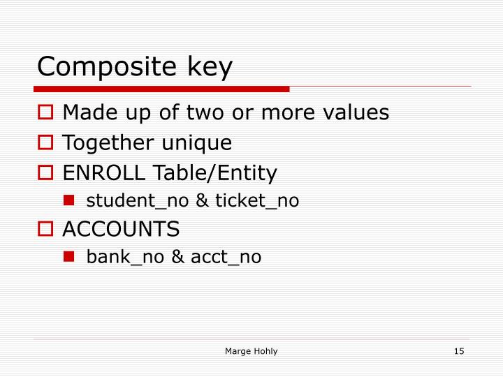 Composite key